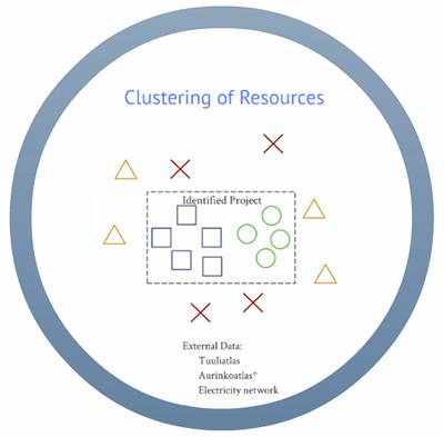 crowdresourcing