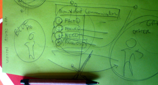 non-violent-communication-2