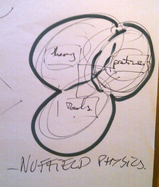 nuffield-physics