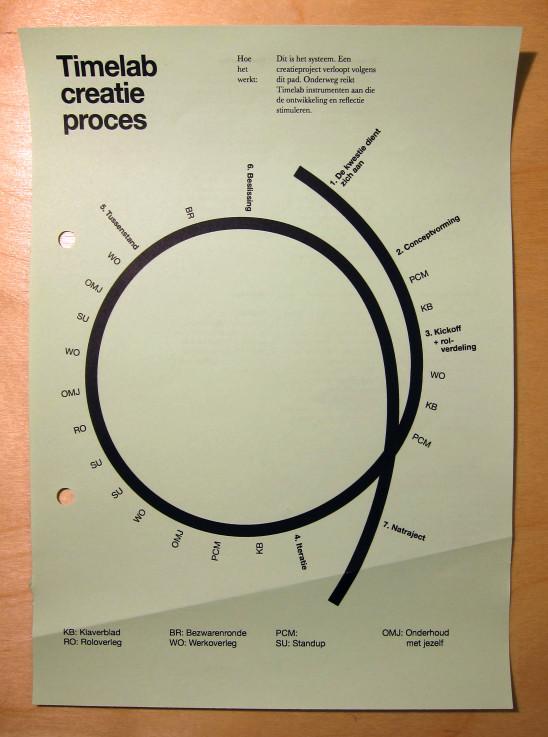 IMG_1427-creative-process