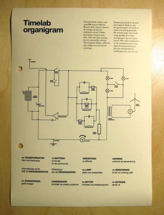 IMG_1430-organigram